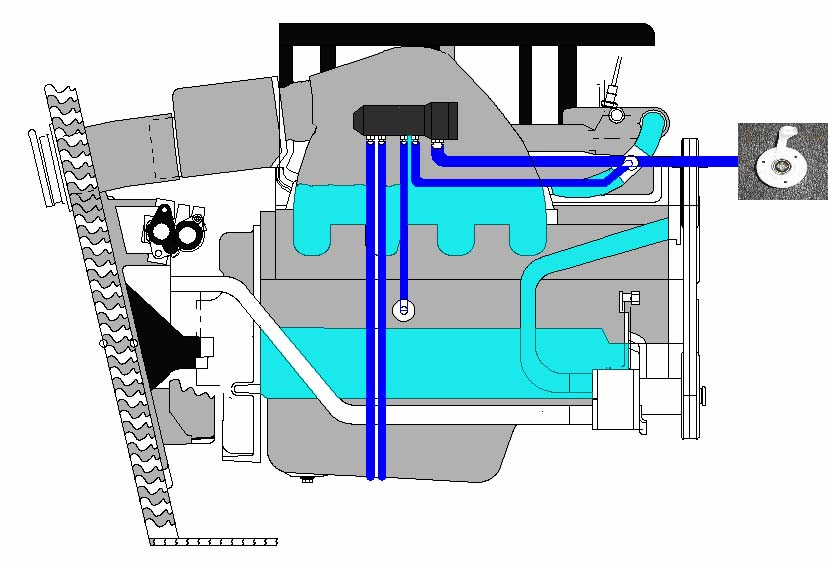 Gas inboard and sterndrive marine engine flushing systems for How inboard boat motors work
